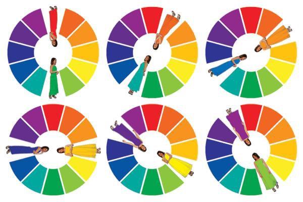 """Chọn màu quần áo """"chuẩn không cần chỉnh"""" với 5 cách đơn giản"""